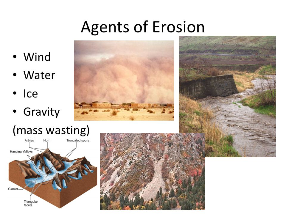 Agents of Erosion Wind Water Ice Gravity (mass wasting)