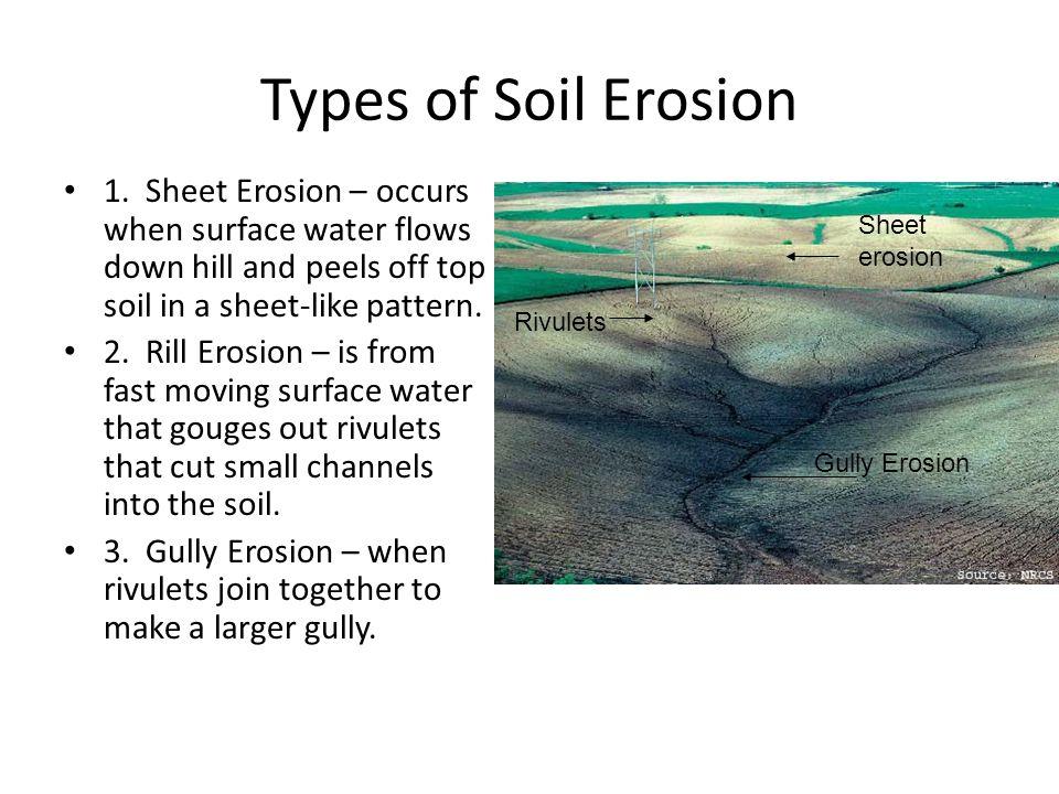 Types of Soil Erosion 1.