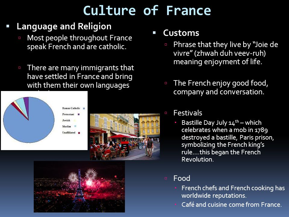 Culture of France  Language and Religion  Most people throughout France speak French and are catholic.