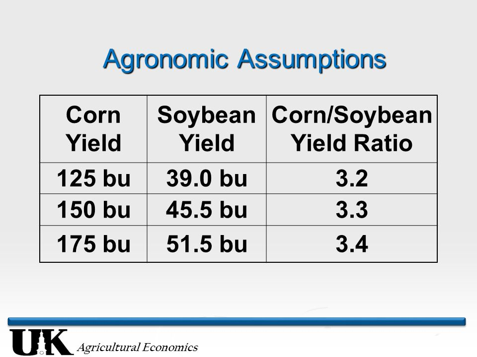 Agricultural Economics Agronomic Assumptions Corn Yield Soybean Yield Corn/Soybean Yield Ratio 125 bu39.0 bu3.2 150 bu45.5 bu3.3 175 bu51.5 bu3.4