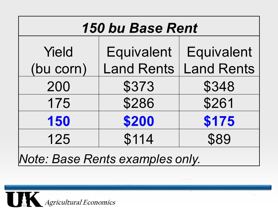 Agricultural Economics 150 bu Base Rent Yield (bu corn) Equivalent Land Rents 200$373$348 175$286$261 150$200$175 125$114$89 Note: Base Rents examples only.