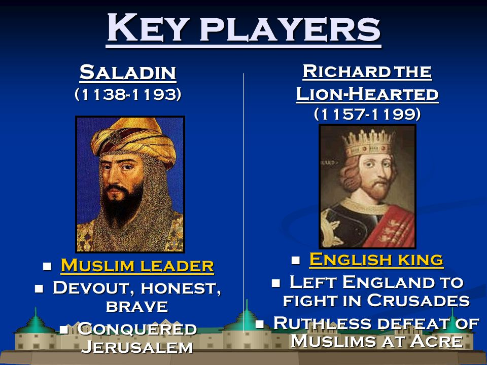 Key players Saladin(1138-1193) Muslim leader Muslim leader Devout, honest, brave Devout, honest, brave Conquered Jerusalem Conquered Jerusalem Richard the Lion-Hearted(1157-1199) English king English king Left England to fight in Crusades Left England to fight in Crusades Ruthless defeat of Muslims at Acre Ruthless defeat of Muslims at Acre
