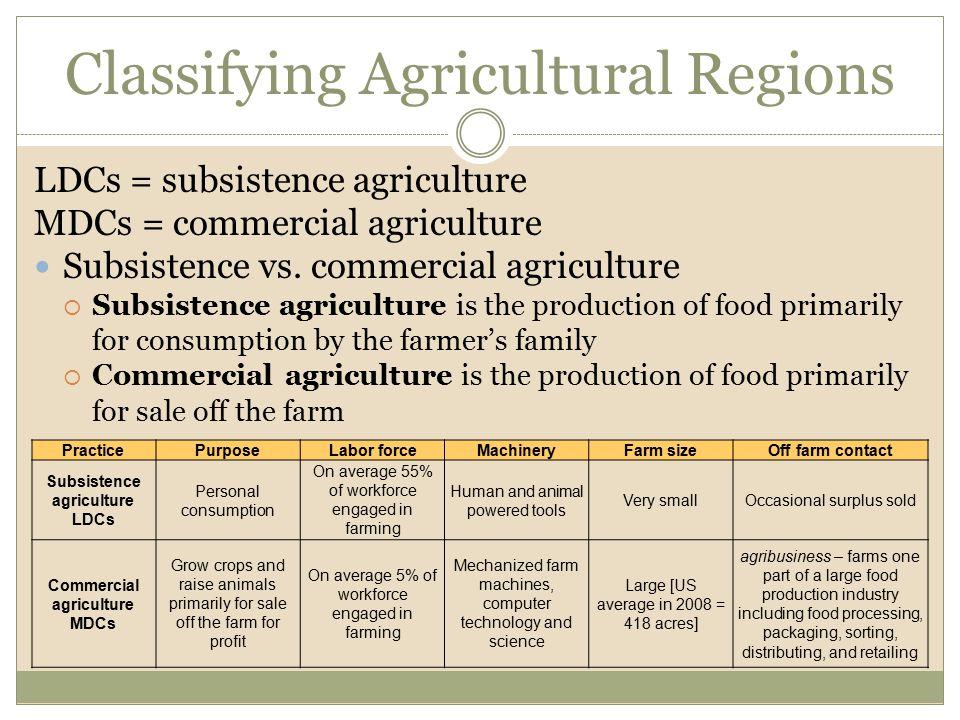 Classifying Agricultural Regions LDCs = subsistence agriculture MDCs = commercial agriculture Subsistence vs. commercial agriculture  Subsistence agr