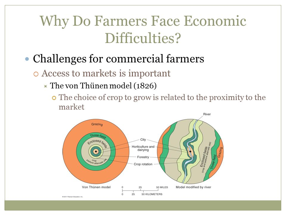Why Do Farmers Face Economic Difficulties? Challenges for commercial farmers  Access to markets is important  The von Thünen model (1826) The choice