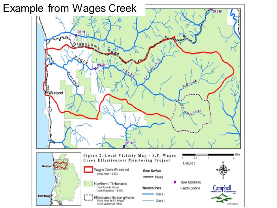 Example from Wages Creek