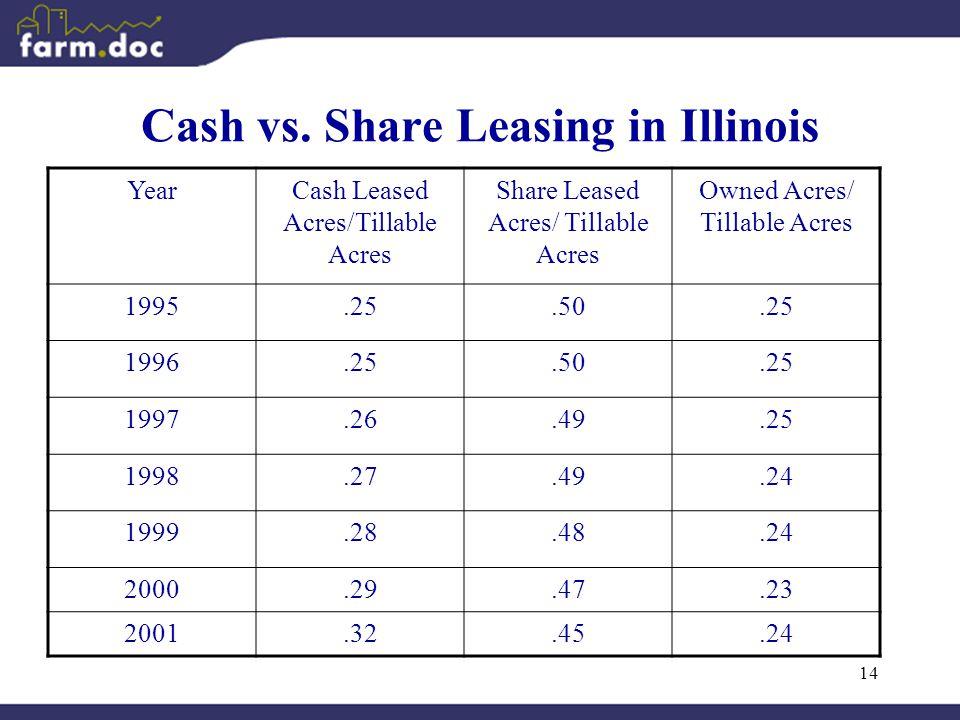 14 Cash vs.