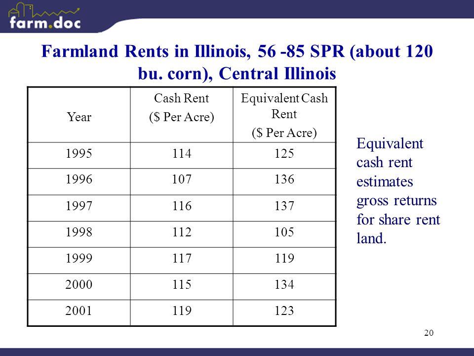 20 Farmland Rents in Illinois, 56 -85 SPR (about 120 bu. corn), Central Illinois Year Cash Rent ($ Per Acre) Equivalent Cash Rent ($ Per Acre) 1995114