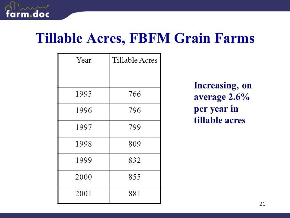 21 Tillable Acres, FBFM Grain Farms YearTillable Acres 1995766 1996796 1997799 1998809 1999832 2000855 2001881 Increasing, on average 2.6% per year in tillable acres