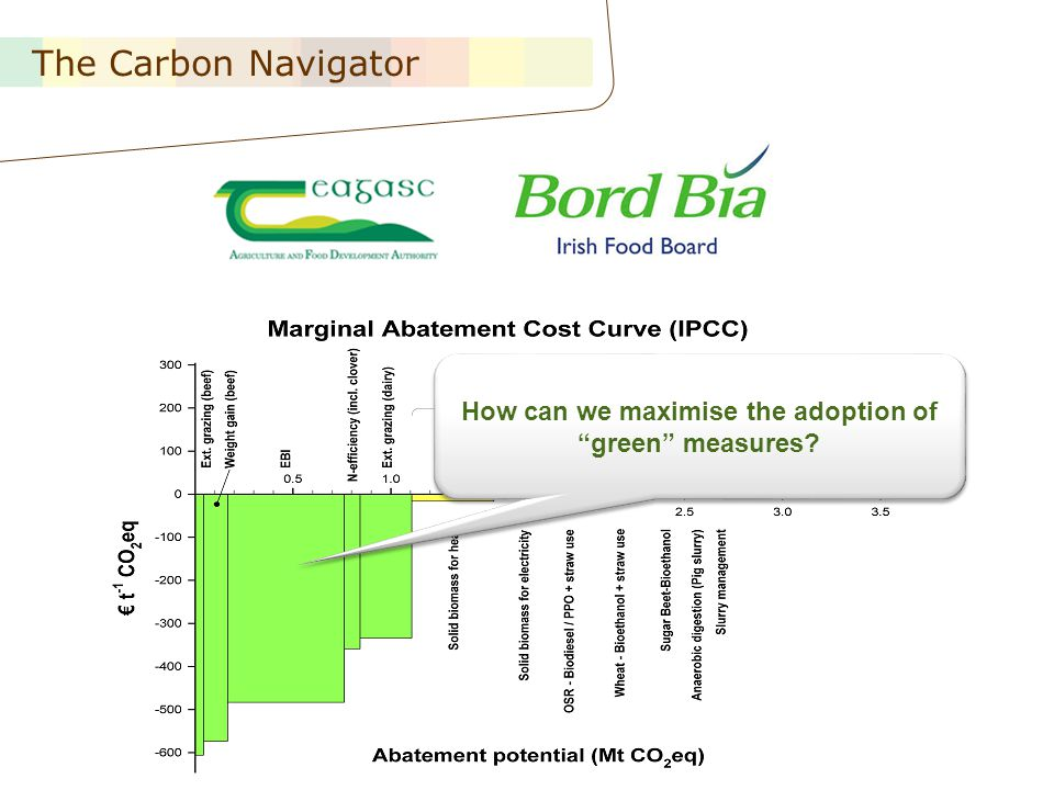 The Carbon Navigator How can we maximise the adoption of green measures?