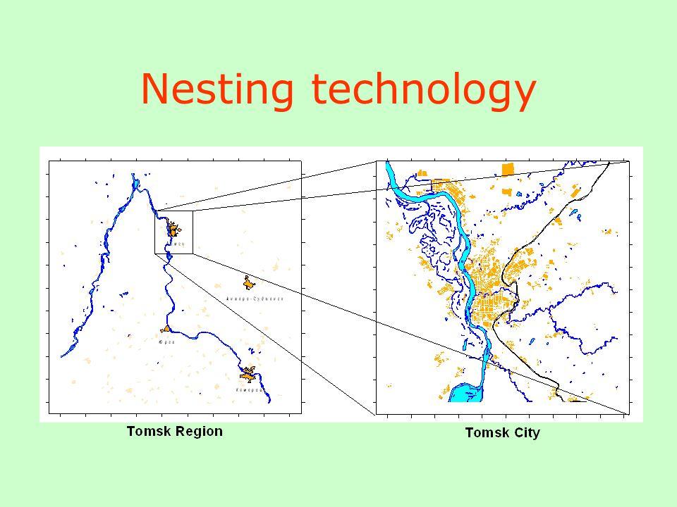 Nesting technology