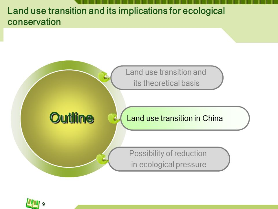 Forest and farmland transition in China 10 Forest coverageCultivated land in total