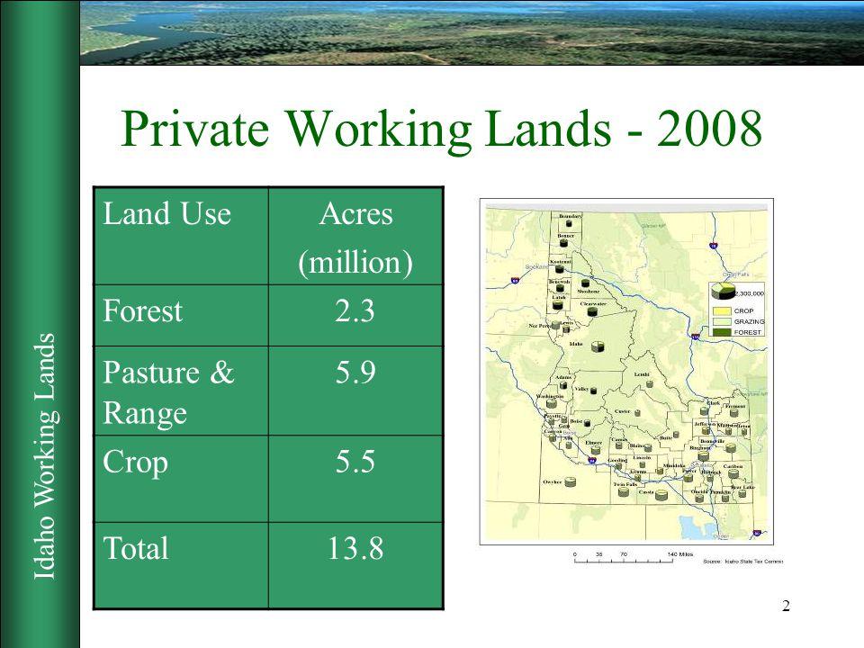 Idaho Working Lands 3 Idaho Population 1955 Benchmark 2008 Census estimate 2030 Census forecast Change ~ 500K 1990-2008 2008-2030