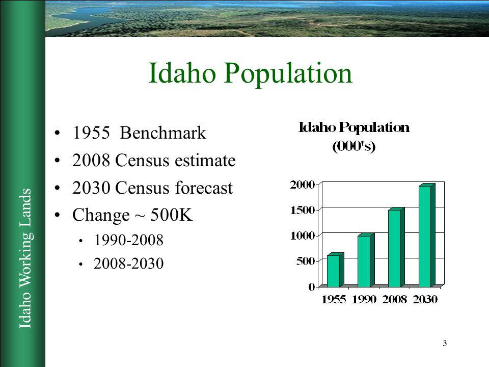 Idaho Working Lands 14 Market vs. Production Value Incentives