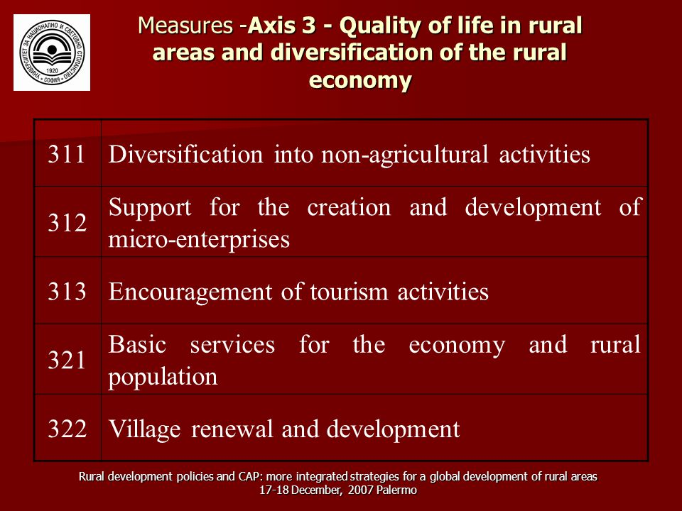 Rural development policies and CAP: more integrated strategies for a global development of rural areas 17-18 December, 2007 Palermo Measures -Axis 3 - Quality of life in rural areas and diversification of the rural economy 311Diversification into non-agricultural activities 312 Support for the creation and development of micro-enterprises 313Encouragement of tourism activities 321 Basic services for the economy and rural population 322Village renewal and development