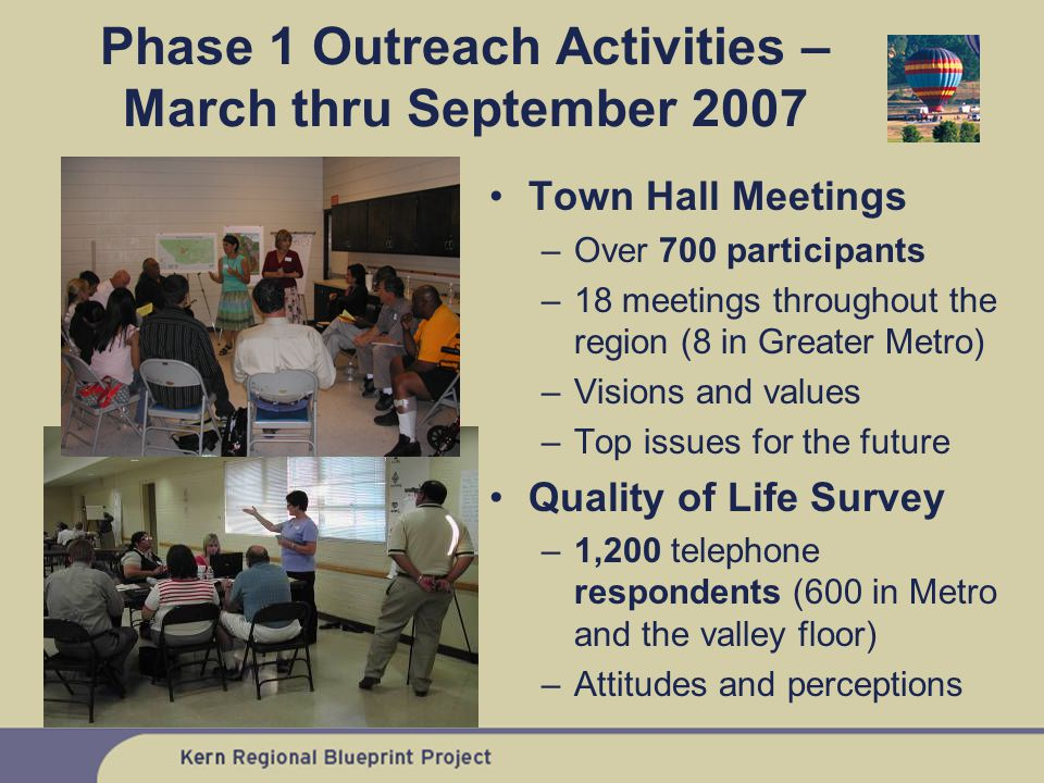 Town Hall Meetings –Over 700 participants –18 meetings throughout the region (8 in Greater Metro) –Visions and values –Top issues for the future Quality of Life Survey –1,200 telephone respondents (600 in Metro and the valley floor) –Attitudes and perceptions Phase 1 Outreach Activities – March thru September 2007