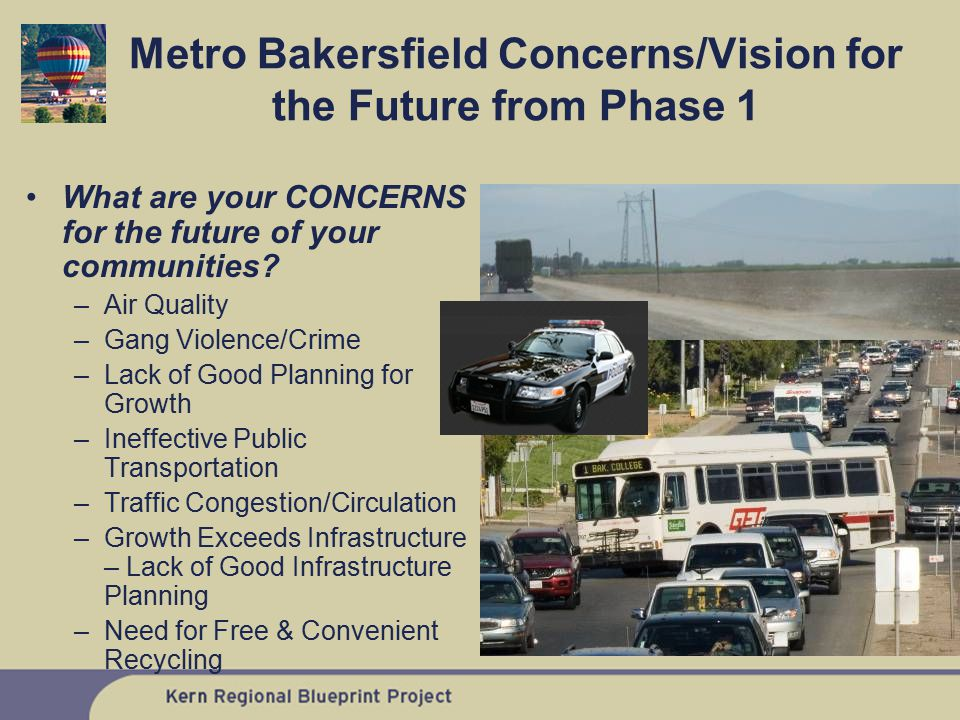 What are your CONCERNS for the future of your communities.