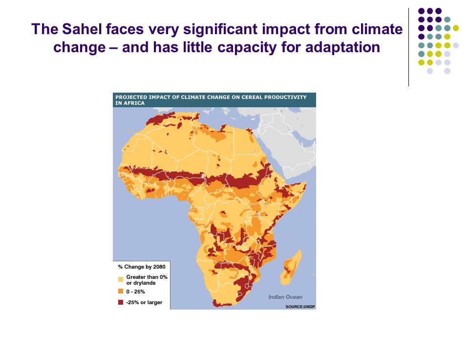 The Sahel faces very significant impact from climate change – and has little capacity for adaptation