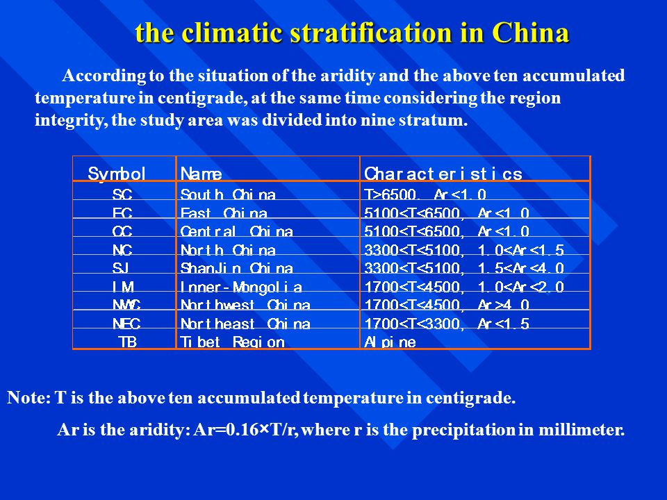 According to the situation of the aridity and the above ten accumulated temperature in centigrade, at the same time considering the region integrity, the study area was divided into nine stratum.