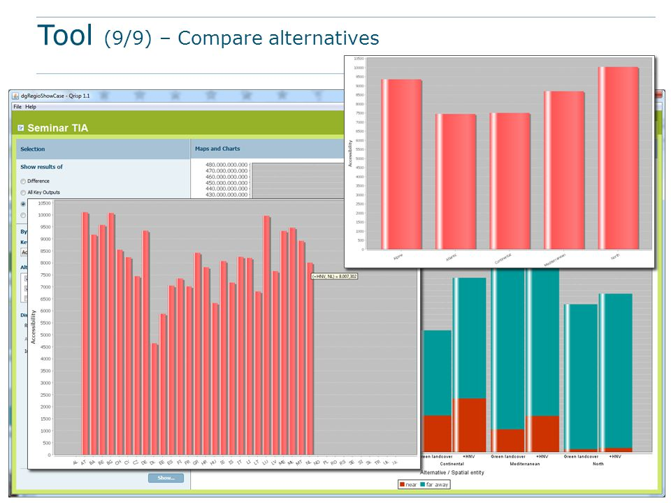 Tool (9/9) – Compare alternatives