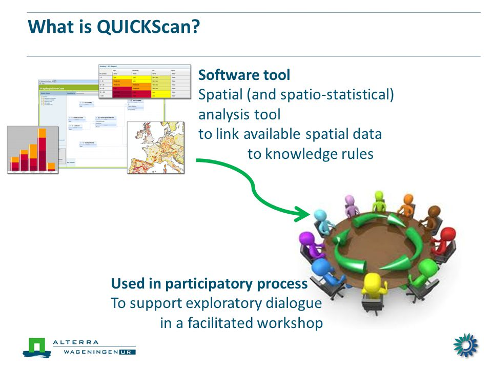What is QUICKScan.