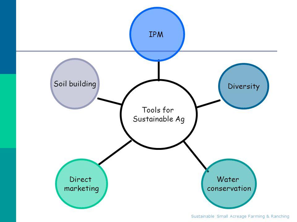 Sustainable Small Acreage Farming & Ranching