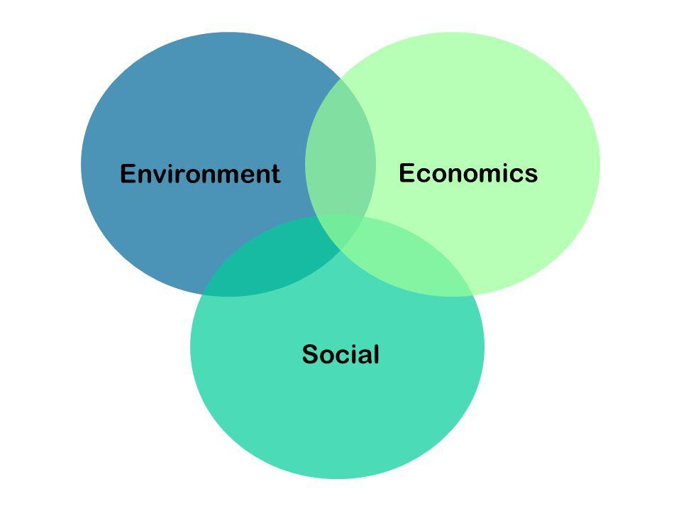 Environment Economics Social