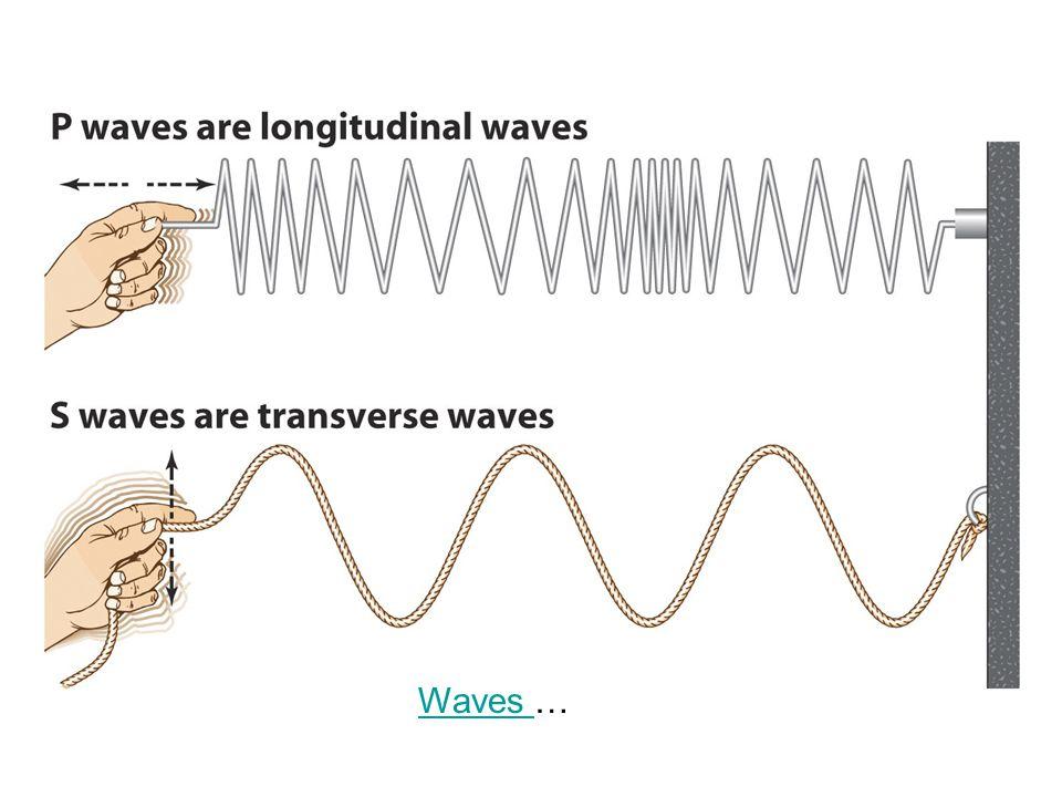Waves Waves …