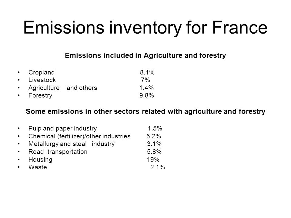 Emissions inventory for France Emissions included in Agriculture and forestry Cropland 8.1% Livestock 7% Agriculture and others 1.4% Forestry 9.8% Some emissions in other sectors related with agriculture and forestry Pulp and paper industry 1.5% Chemical (fertilizer)/other industries 5.2% Metallurgy and steal industry 3.1% Road transportation 5.8% Housing 19% Waste 2.1%
