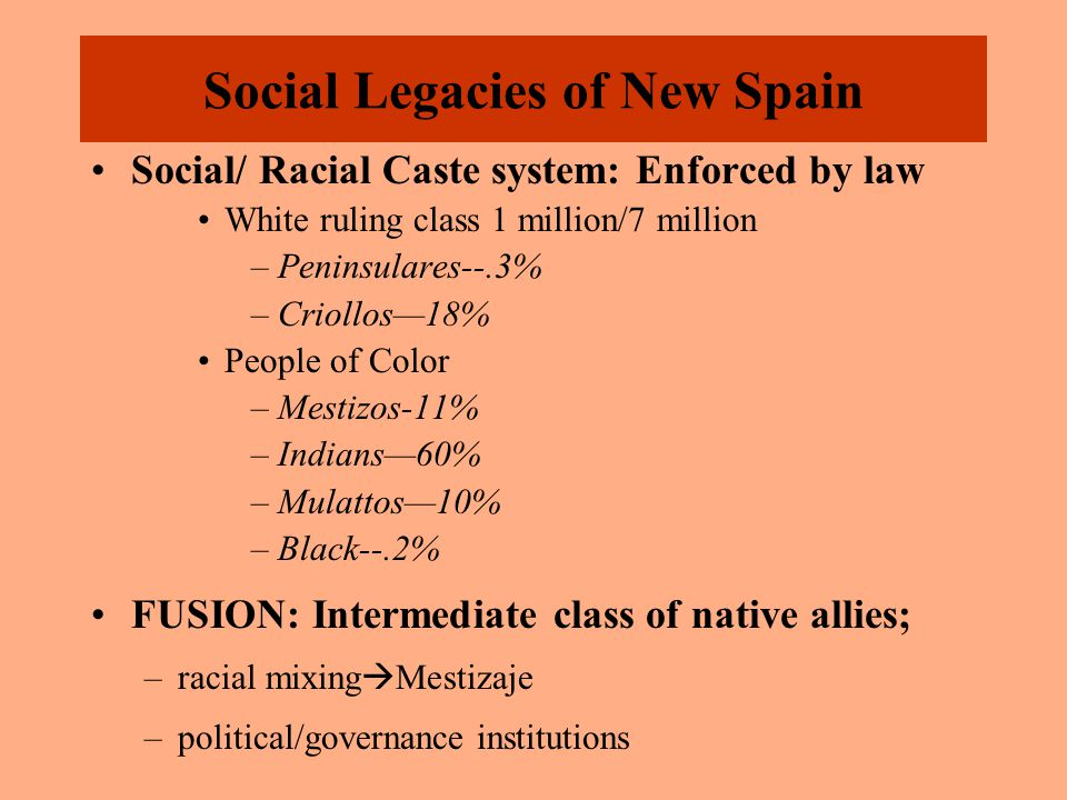 Social Legacies of New Spain Social/ Racial Caste system: Enforced by law White ruling class 1 million/7 million –Peninsulares--.3% –Criollos—18% People of Color –Mestizos-11% –Indians—60% –Mulattos—10% –Black--.2% FUSION: Intermediate class of native allies; –racial mixing  Mestizaje –political/governance institutions