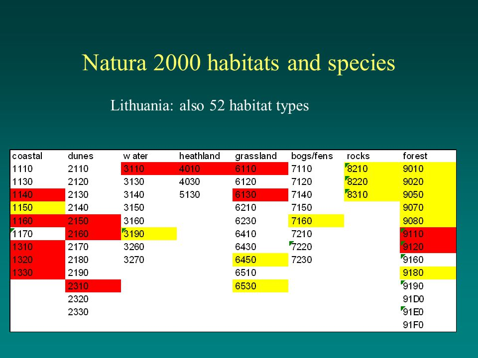 Natura 2000 habitats and species Lithuania: also 52 habitat types