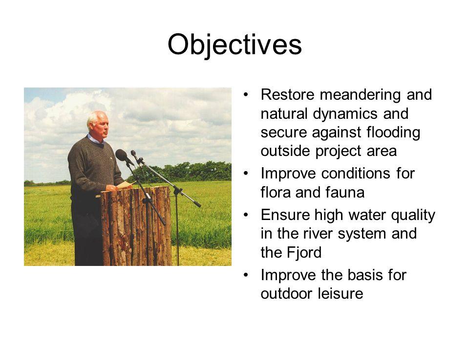 Regulation scheme