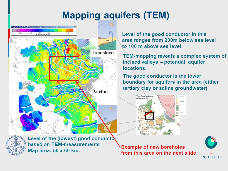 Mapping aquifers (TEM)Limestone TEM-mapping reveals a complex system of incised valleys – potential aquifer locations.