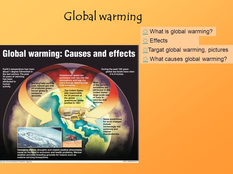 Global warming ☼☼ What is global warming.