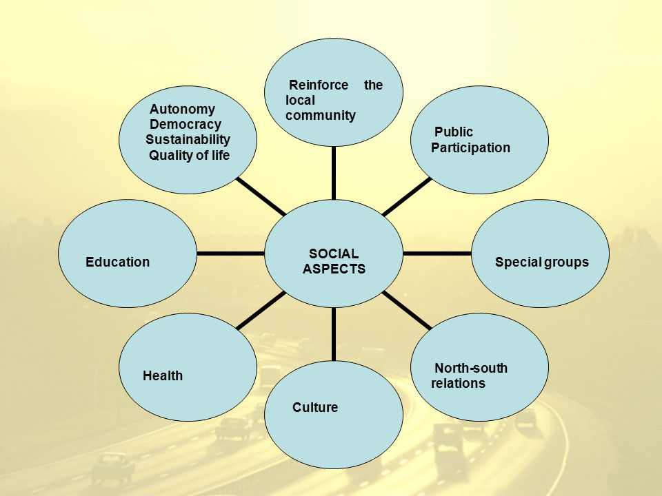 SOCIAL ASPECTS Reinforce the local community Public Participation Special groups North-south relations Culture Health Education Autonomy Democracy Sustainability Quality of life