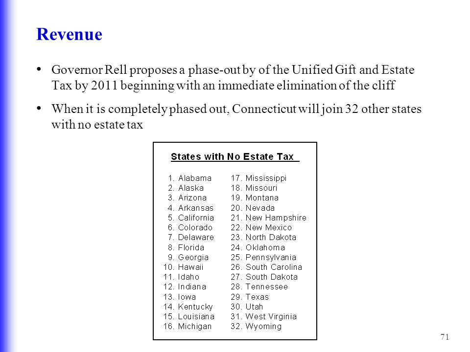 71 Revenue Governor Rell proposes a phase-out by of the Unified Gift and Estate Tax by 2011 beginning with an immediate elimination of the cliff When it is completely phased out, Connecticut will join 32 other states with no estate tax