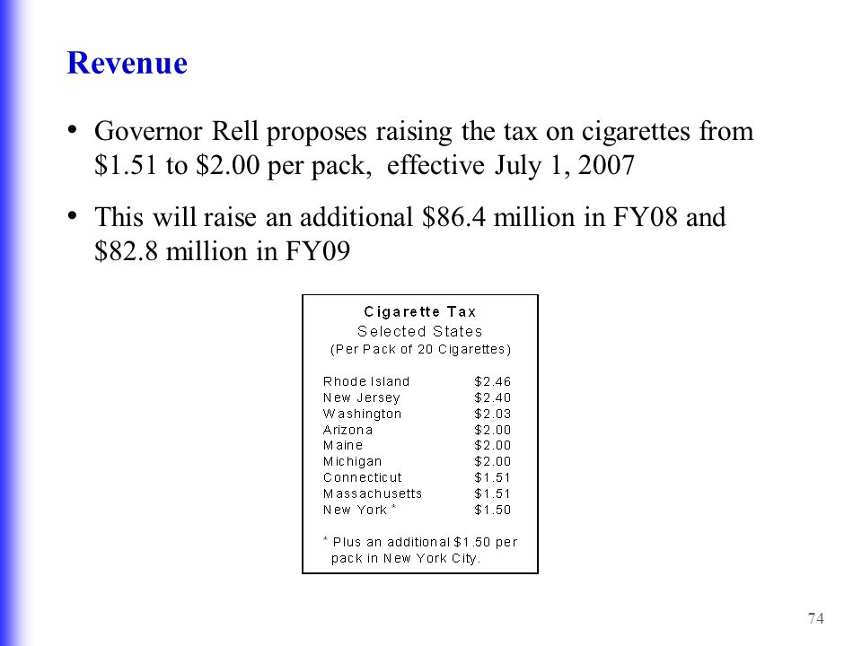 74 Revenue Governor Rell proposes raising the tax on cigarettes from $1.51 to $2.00 per pack, effective July 1, 2007 This will raise an additional $86.4 million in FY08 and $82.8 million in FY09