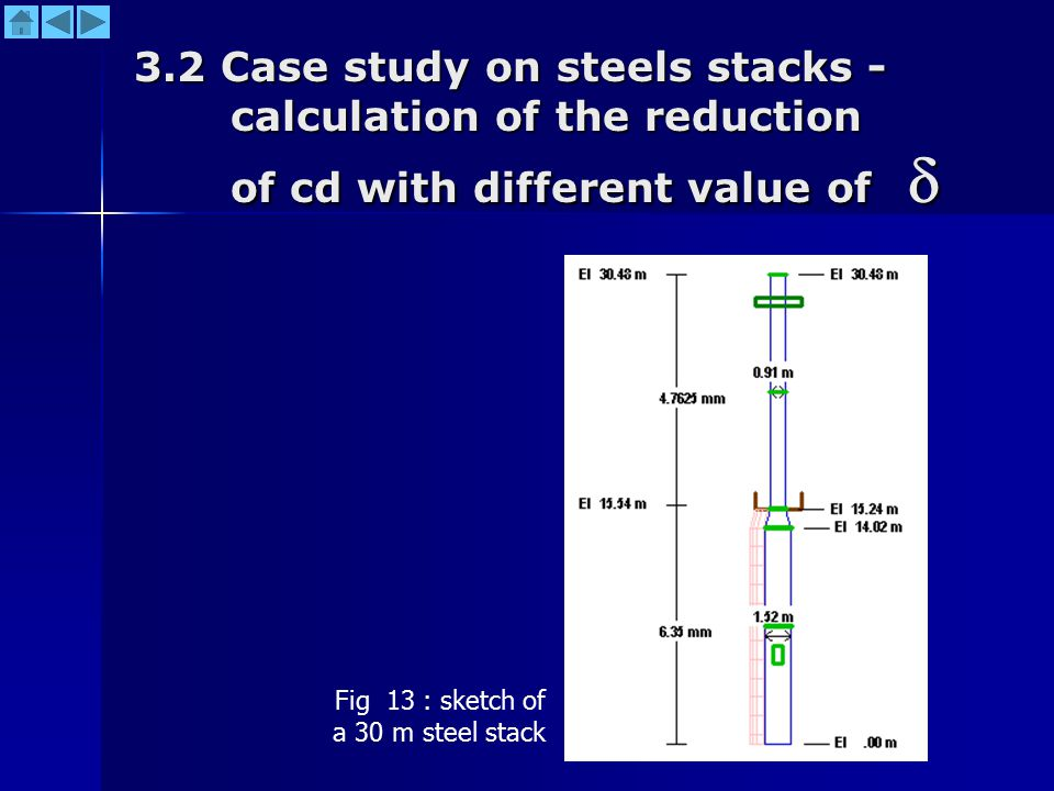 3.2 Case study on steels stacks - calculation of the reduction of cd with different value of  Fig 13 : sketch of a 30 m steel stack