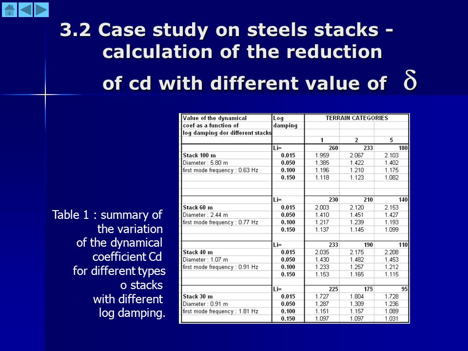 3.2 Case study on steels stacks - calculation of the reduction of cd with different value of  Table 1 : summary of the variation of the dynamical coe