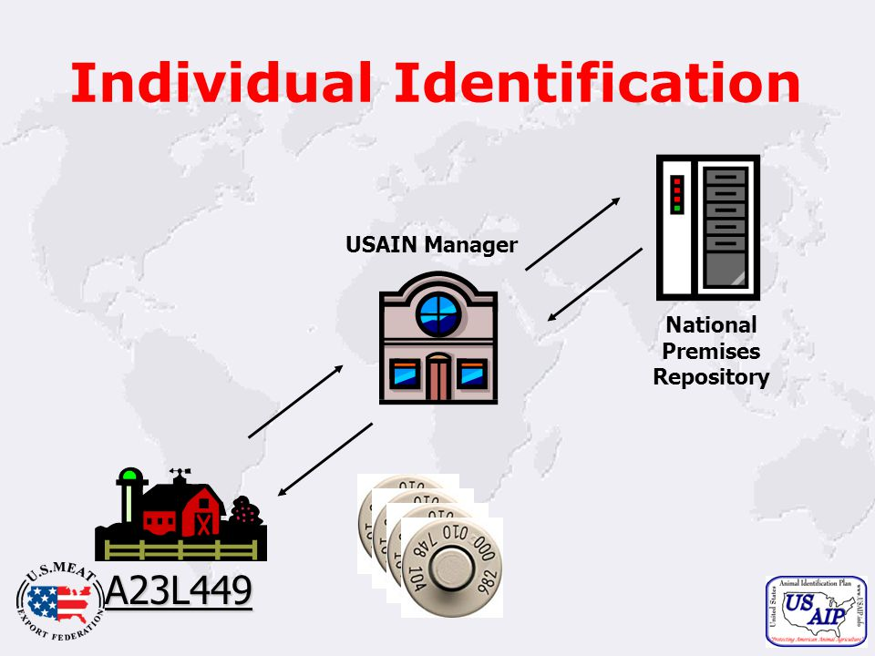 16 Individual Identification A23L449 USAIN Manager National Premises Repository