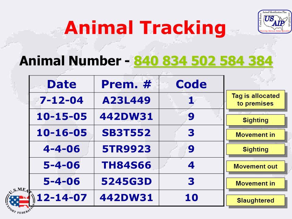 19 Animal Tracking 840 834 502 584 384 Animal Number - 840 834 502 584 384 DatePrem.