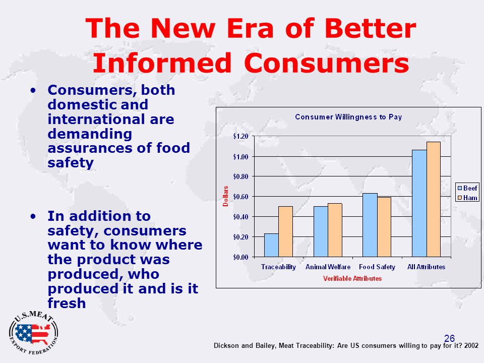 26 The New Era of Better Informed Consumers Consumers, both domestic and international are demanding assurances of food safety In addition to safety, consumers want to know where the product was produced, who produced it and is it fresh Dickson and Bailey, Meat Traceability: Are US consumers willing to pay for it.