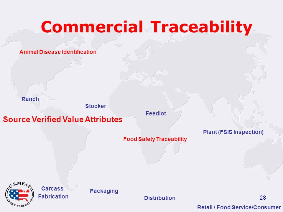 28 Commercial Traceability Carcass Fabrication Packaging Distribution Retail / Food Service/Consumer Ranch Stocker Feedlot Plant (FSIS Inspection) Animal Disease Identification Food Safety Traceability Source Verified Value Attributes