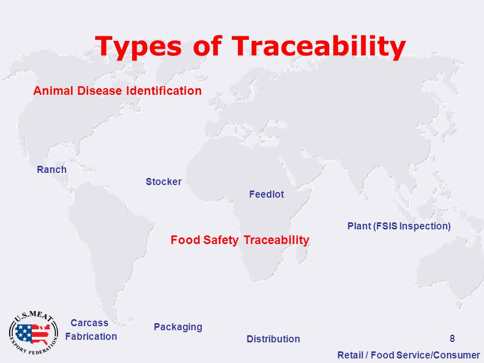 8 Types of Traceability Carcass Fabrication Packaging Distribution Retail / Food Service/Consumer Ranch Stocker Feedlot Plant (FSIS Inspection) Animal Disease Identification Food Safety Traceability