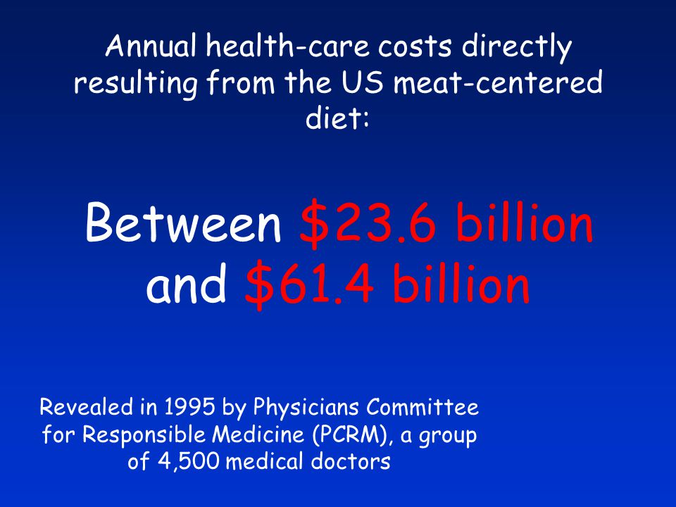 Between $23.6 billion and $61.4 billion Annual health-care costs directly resulting from the US meat-centered diet: Revealed in 1995 by Physicians Committee for Responsible Medicine (PCRM), a group of 4,500 medical doctors