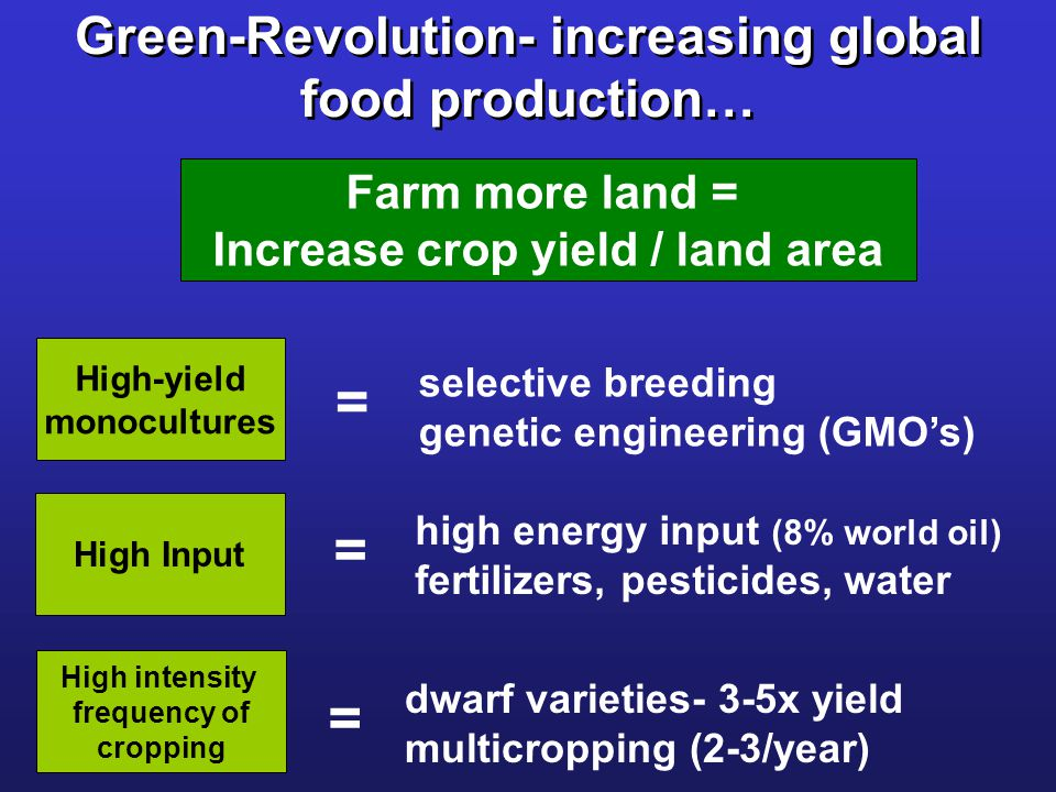 Green-Revolution- increasing global food production… Farm more land = Increase crop yield / land area High-yield monocultures = selective breeding genetic engineering (GMO's) High Input = high energy input (8% world oil) fertilizers, pesticides, water High intensity frequency of cropping = dwarf varieties- 3-5x yield multicropping (2-3/year)