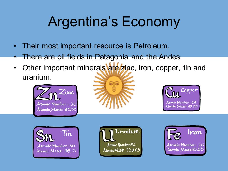 Argentina's Economy Their most important resource is Petroleum. There are oil fields in Patagonia and the Andes. Other important minerals are zinc, ir