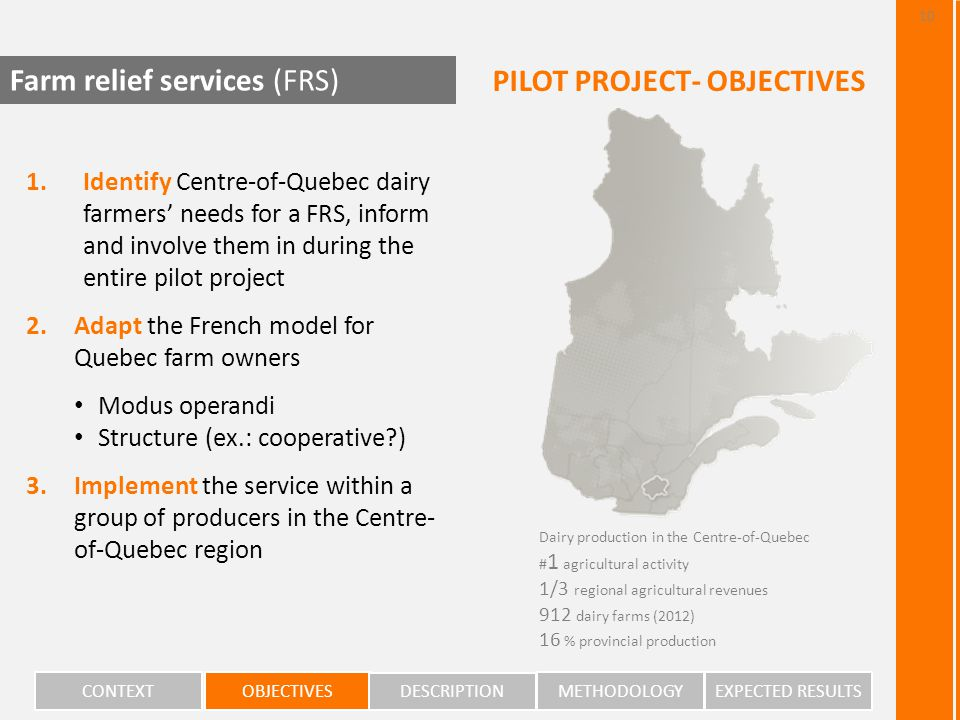 1.Identify Centre-of-Quebec dairy farmers' needs for a FRS, inform and involve them in during the entire pilot project 2.Adapt the French model for Quebec farm owners Modus operandi Structure (ex.: cooperative?) 3.Implement the service within a group of producers in the Centre- of-Quebec region Dairy production in the Centre-of-Quebec # 1 agricultural activity 1/3 regional agricultural revenues 912 dairy farms (2012) 16 % provincial production CONTEXT OBJECTIVES DESCRIPTION METHODOLOGY EXPECTED RESULTS Farm relief services (FRS) PILOT PROJECT- OBJECTIVES 10