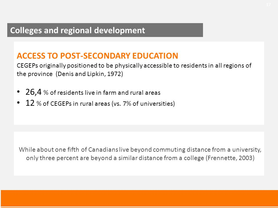 Colleges and regional development While about one fifth of Canadians live beyond commuting distance from a university, only three percent are beyond a similar distance from a college (Frennette, 2003) ACCESS TO POST-SECONDARY EDUCATION CEGEPs originally positioned to be physically accessible to residents in all regions of the province (Denis and Lipkin, 1972) 26,4 % of residents live in farm and rural areas 12 % of CEGEPs in rural areas (vs.