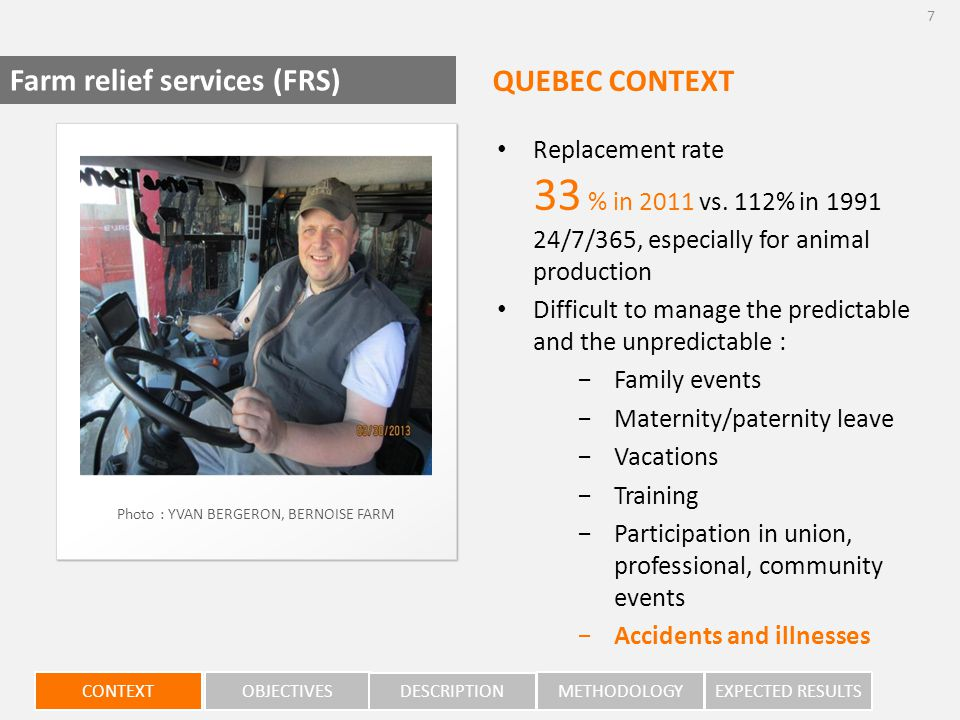 Photo : YVAN BERGERON, BERNOISE FARM Farm relief services (FRS) Replacement rate 33 % in 2011 vs. 112% in 1991 24/7/365, especially for animal product