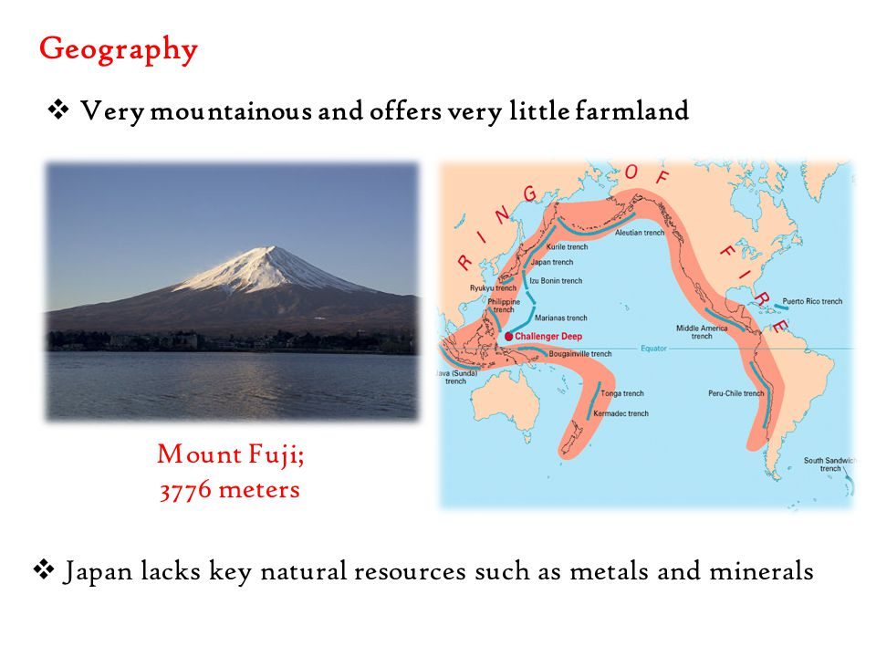 Geography  Very mountainous and offers very little farmland Mount Fuji; 3776 meters  Japan lacks key natural resources such as metals and minerals